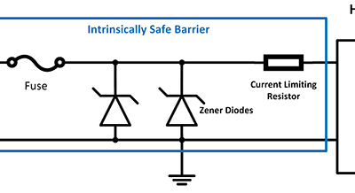 Intrinsically Safe Scales